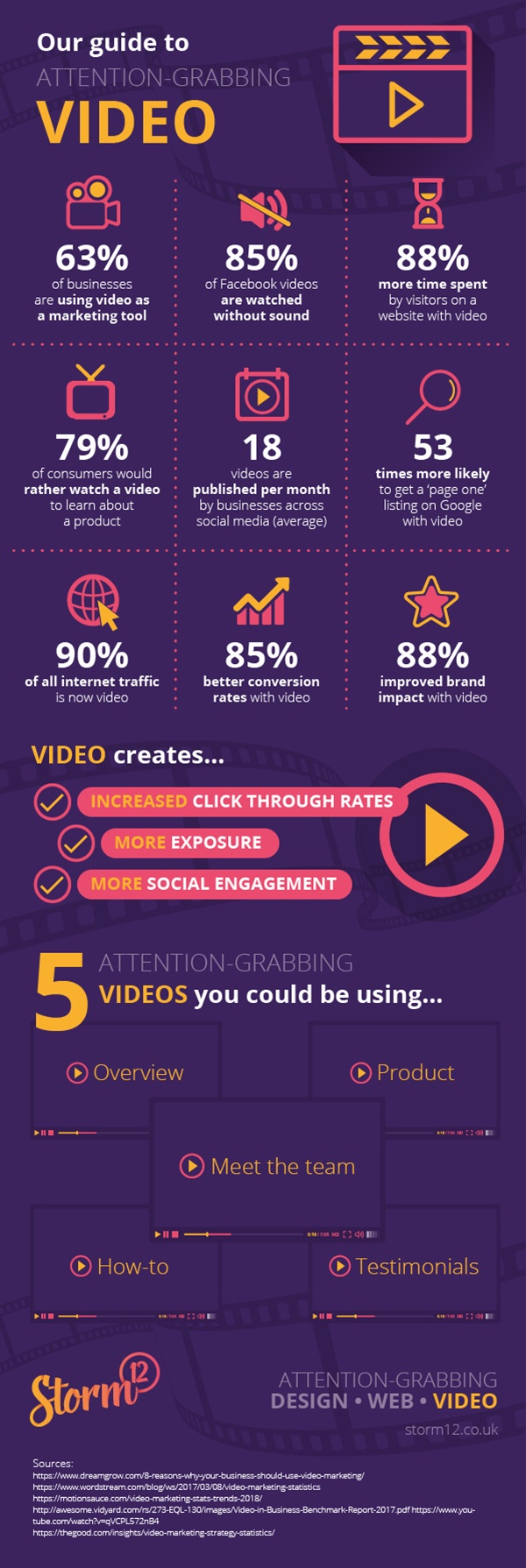 videostats2018infographic_1790